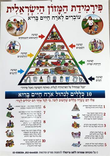 פלקט פירדמת המזון הישראלית