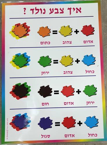 פלקט איך צבע נולד