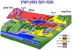 מבנה גיאולוגי בצפון הארץ