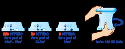 MINI-BOUY מצוף חיטוי הפלא לבריכה 5 פעולות ב-1 (מחטא, מצליל, מנקה, שוק ועוד)
