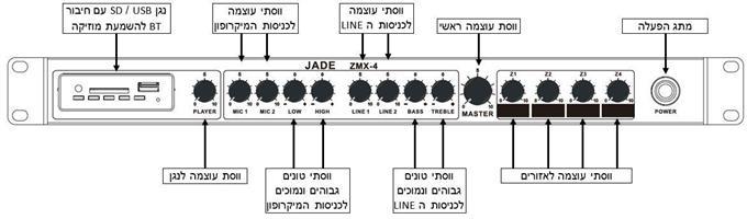 ZMX4,מטריצת אזורים,מיקסר אזורים,בקר שמע ל- 4 אזורי השמעה וכולל נגן מובנה