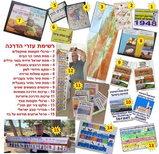 מוצר מספר 15 - ציר זמן בעברית מודפס על בד לרוחב